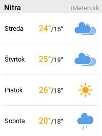 iMeteo.sk